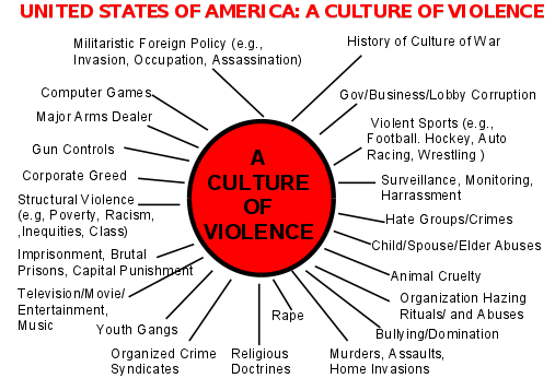violence in media and the popular culture of the united states Idols, based on what he sees around him in popular culture and  amount of  media violence in the united states are particularly extreme.