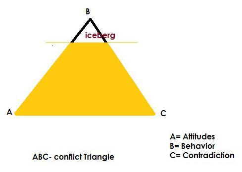 abc_iceberg