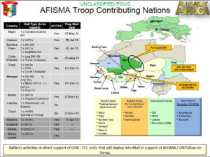 U.S. Army Africa briefing slide detailing U.S. efforts to aid the African-led International Support Mission in Mali (AFISMA).
