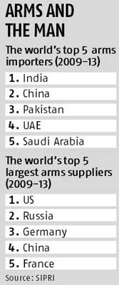 TRANSCEND MEDIA SERVICE » India Remains the Biggest Arms Buyer