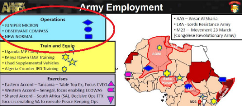 From a 2013 U.S. Army Africa briefing slide referencing Operation New Normal.