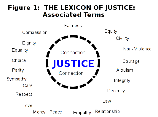 lexicon_of_justice
