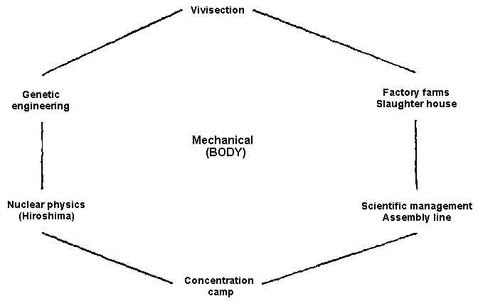 "Da: Shiv Visvanathan, ""On the annals of the laboratory state"" (4)"