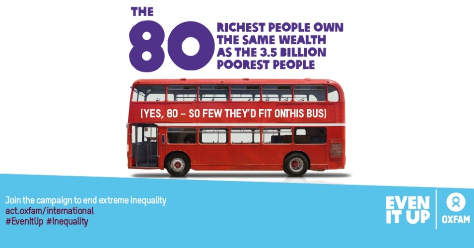 'There will be no victory in the fight against poverty unless this trend of worsening inequality is reversed.' (Image: Oxfam International)