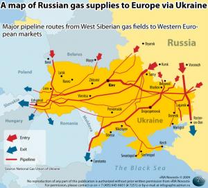 ukraine russia gas pipeline