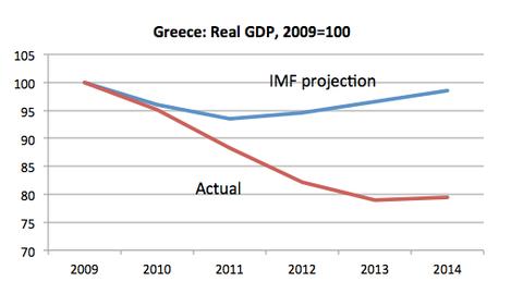 062515krugman1-blog480 greece imf troika eu syriza
