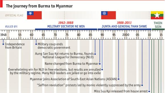 rohingya myanmar burma economist5