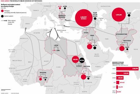 refugees-map eu mena