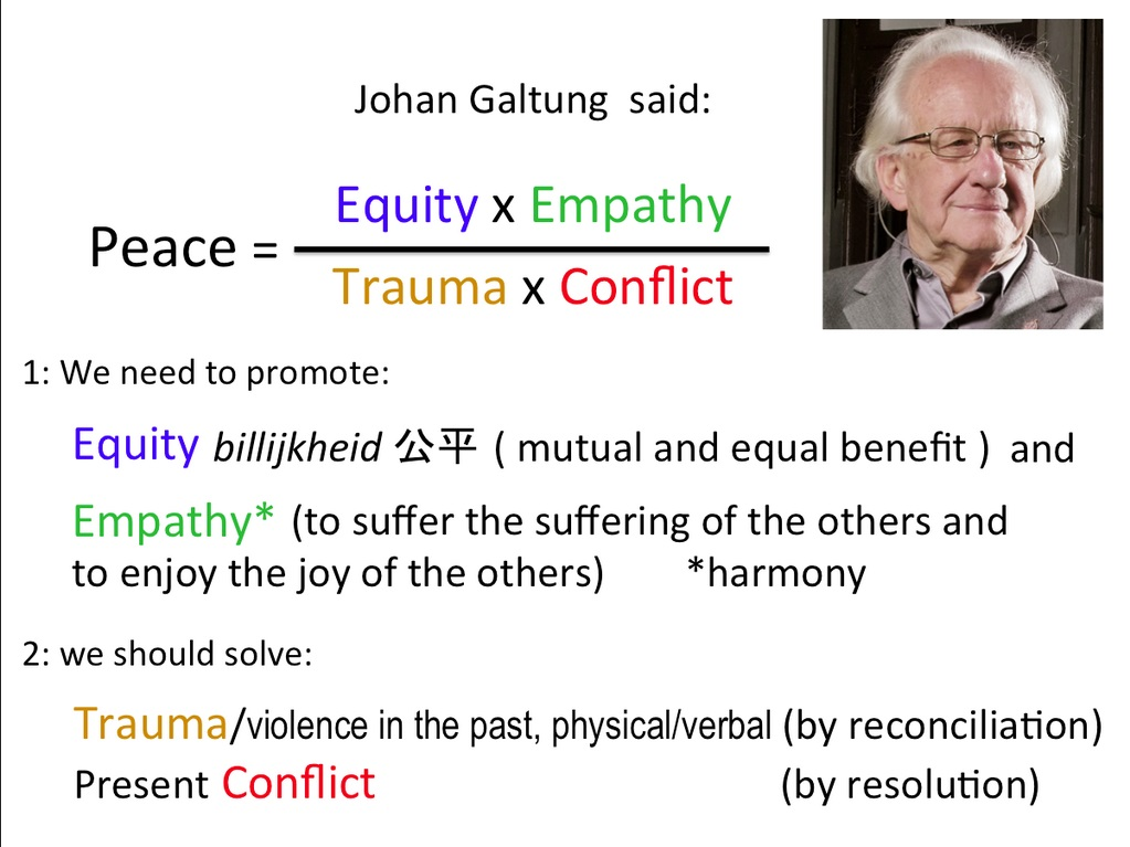 galtung johan essays in peace research (1969) violence, peace, and peace researchresearch  peace, and peace research by johan galtung international peace research institute, oslo 1 introduction.