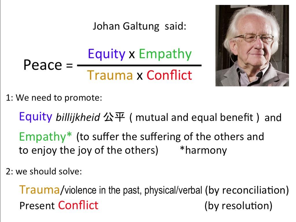 Galtung's Peace Formula