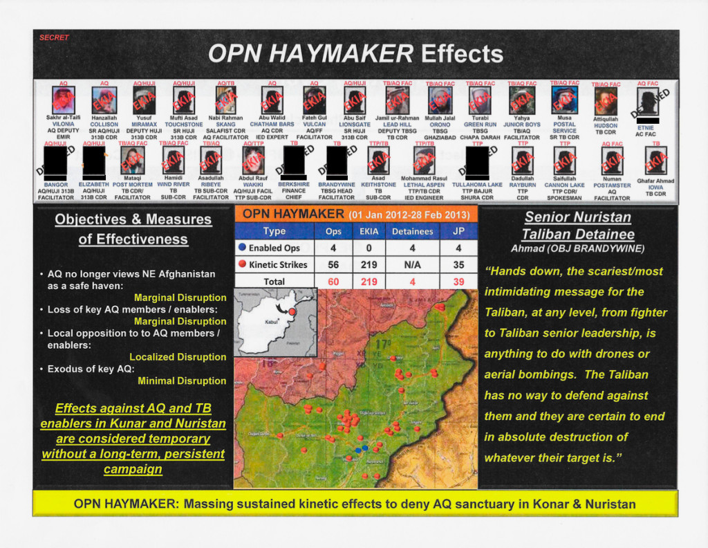 A summary of operations conducted from January 2012 through February 2013 as part of Operation Haymaker, a U.S. military campaign in northeastern Afghanistan aimed at rooting out elements of al Qaeda and the Taliban.