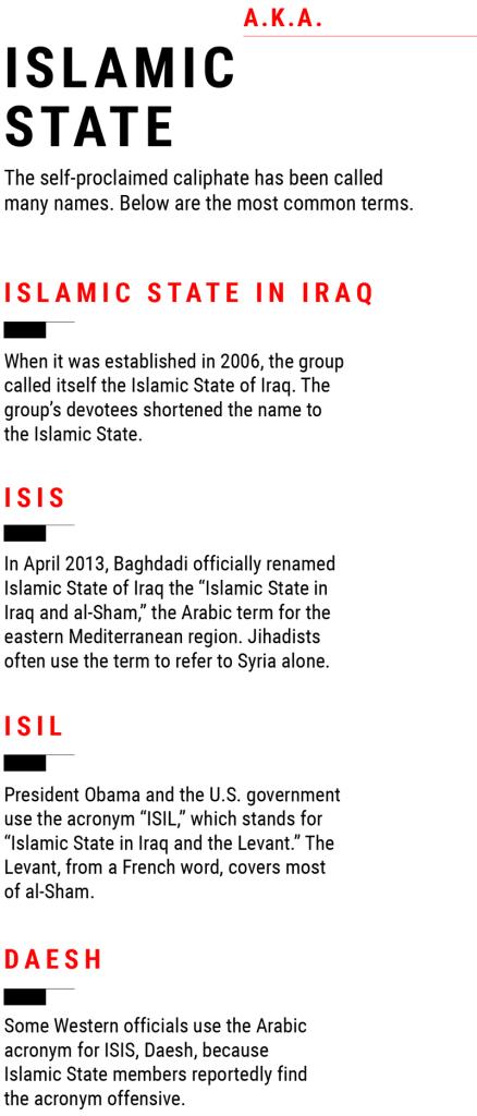 islamic state names