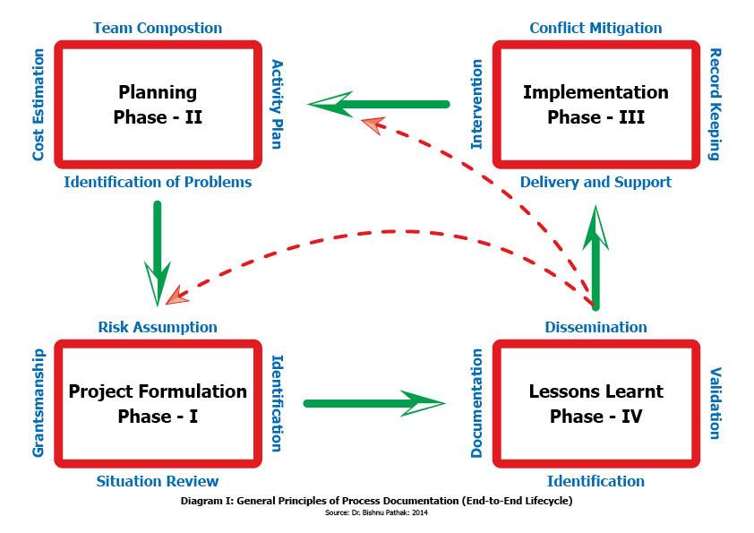 pathak-diagram1