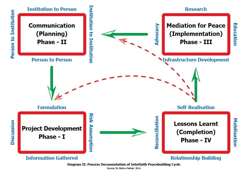 pathak-diagram2