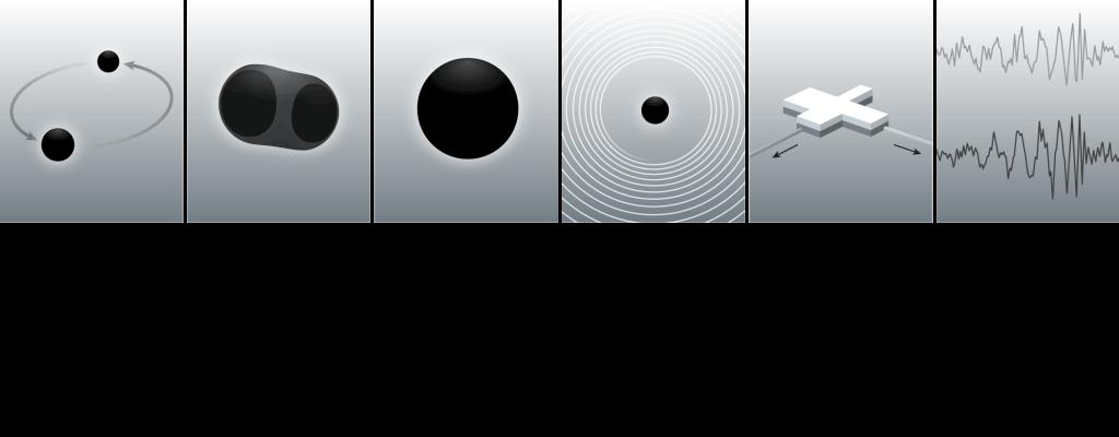 gravity waves einstein ligo