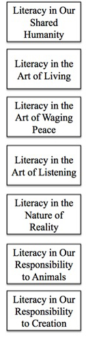 peace_literacy_chart