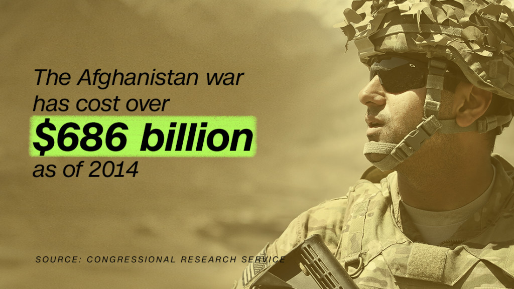 afghanistan.cost.1100x720 pentagon usa asia taliban