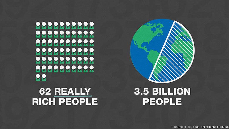 Oxfam_report_2016 billionaires world capitalism economics