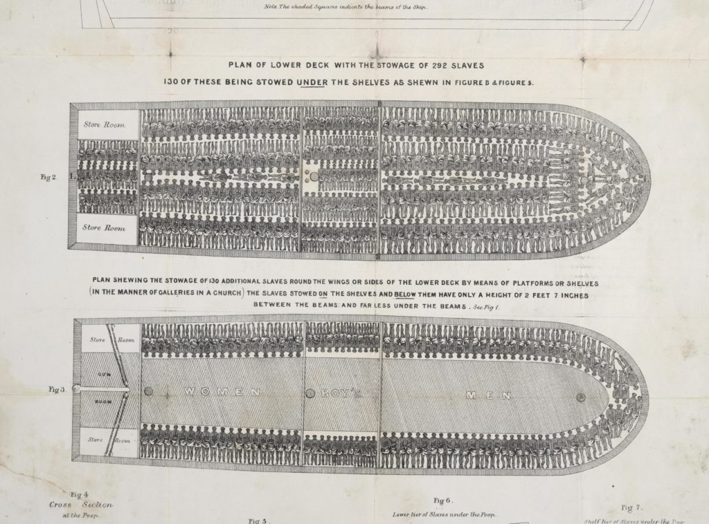 The wealth accumulated in the early industrial revolution was fueled by slavery.
