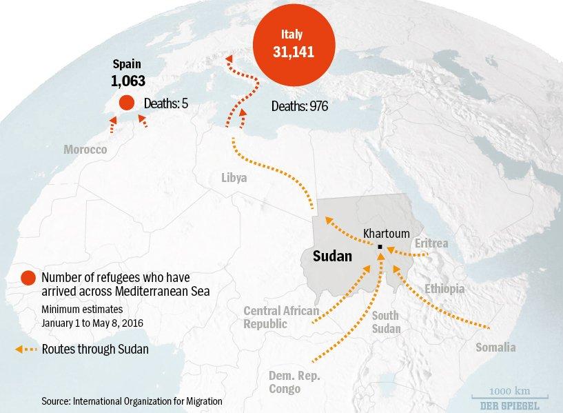 Routes through Sudan – Der Spiegel