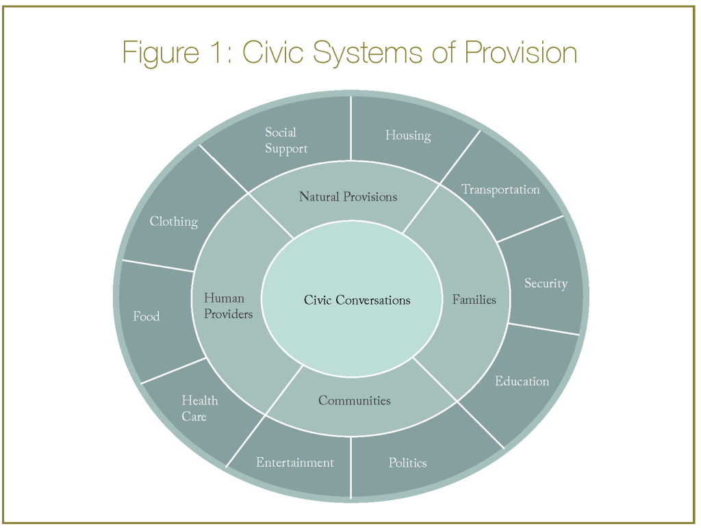 new systems civic economy2