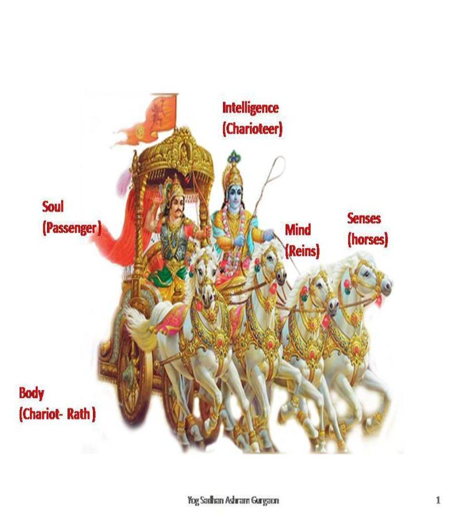 Krishna Arjuna Bhagavad-gita