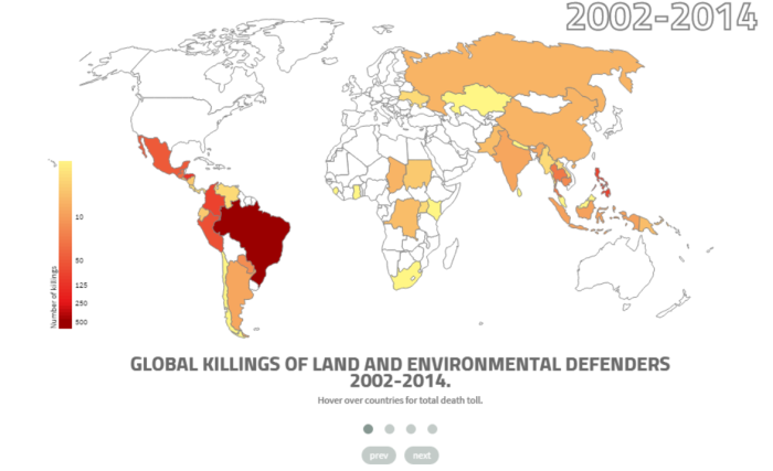 Infographic for global killings of land and environmental defenders. Source: globalwitness.org.
