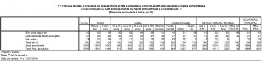 datafolha11-540x126 fraud brasil