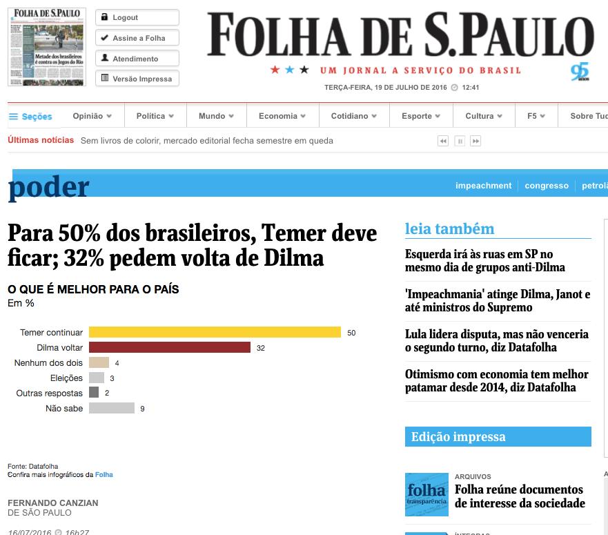 folhapoll fraud brasil