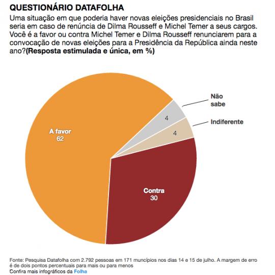 folhaq-540x540 brasil fraud