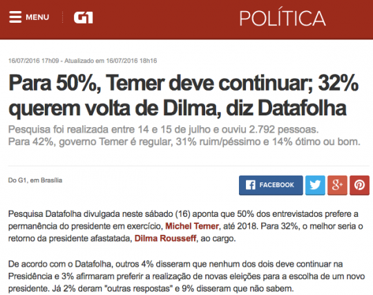 Headline: For 50 percent, Temer should continue; 32 percent want the return of Dilma, says Datafolha