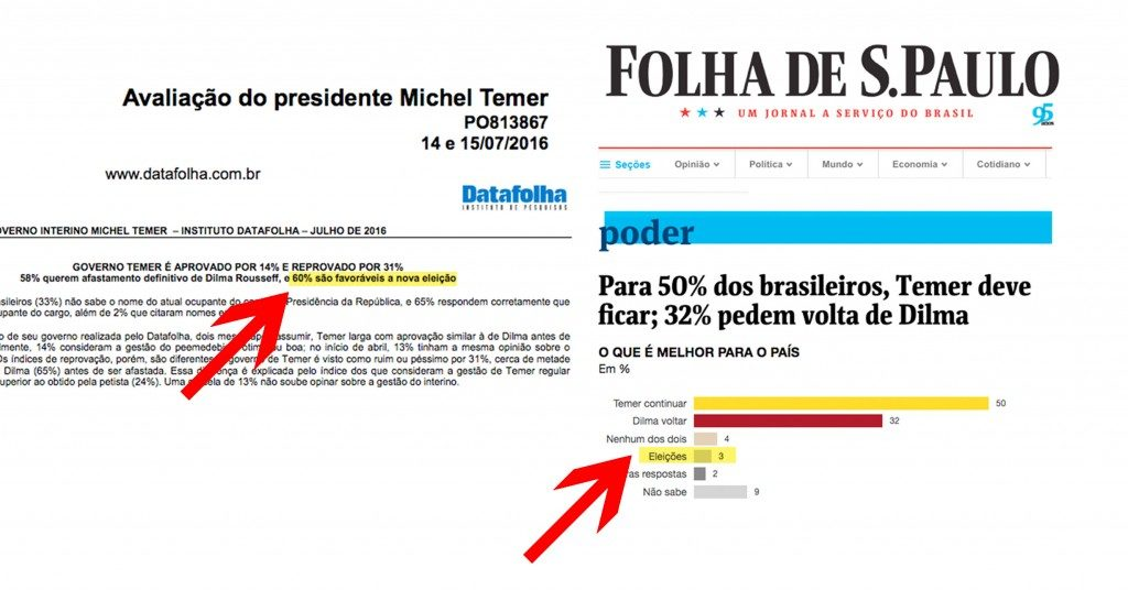 graphics-1024x536 folha temer fraud