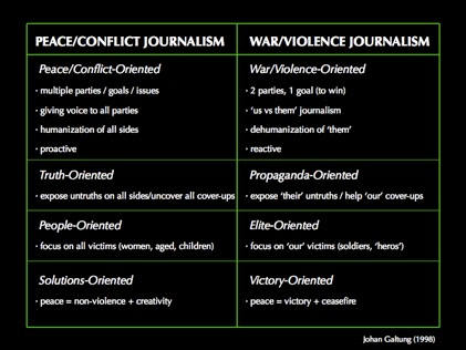 peace journalism war