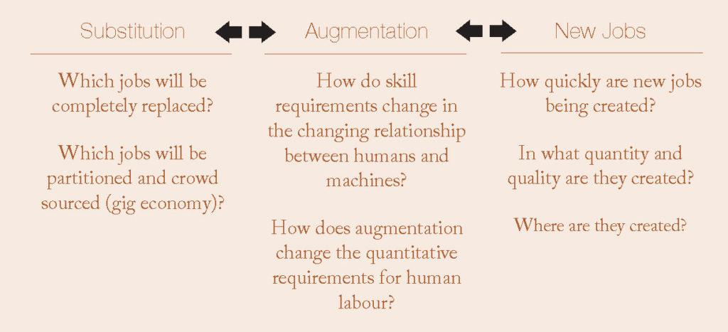 HenningMeyer_graphic jobs economy