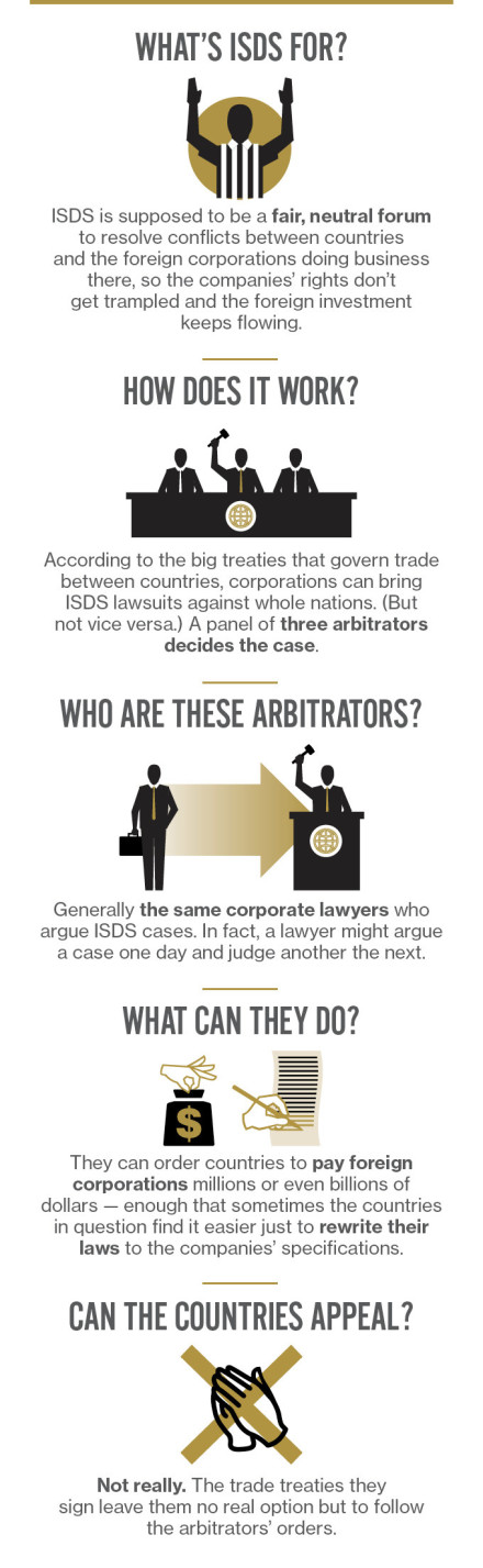 an overview of the investor state dispute settlement isds The latest provisions would enable multinational corporations to undermine public interest rules through an international tribunal process called investor-state dispute settlement (isds) under this process, foreign companies can challenge any new law or government action at the federal, state, or local level, in a country that is a signatory.