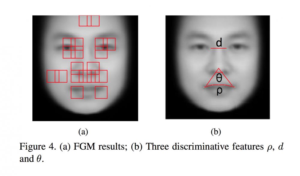 facial-features-criminal-behavior4