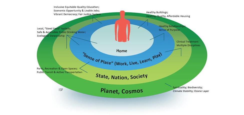 health-commons