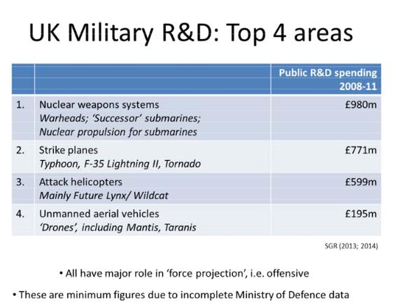 spese-costi-danni-x-cssr-tab7-usa-military