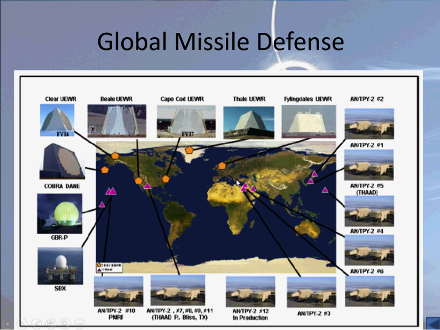 missile defense agencys strategic plan analysis Missile defense agency – the missile defense agency is the section of the united states governments department of defense responsible for developing a layered defense against ballistic missiles the agency has its origins in the strategic defense initiative which was established in 1983 and was headed by lt general james alan abrahamson and.