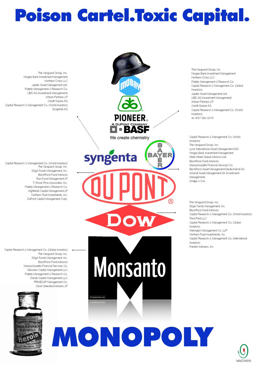 """Monsanto-Bayer """"Combination"""" – Comments Submitted to Competition Commission  of India"""